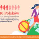46% Polaków przyznaje, że stres i strach powstrzymuje ich przed mówieniem w obcym języku – to najwięcej wśród badanych krajów